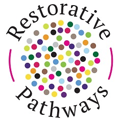 what makes the restorative and adaptive theories different